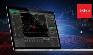 fxpro ctrader forex broker trading platform